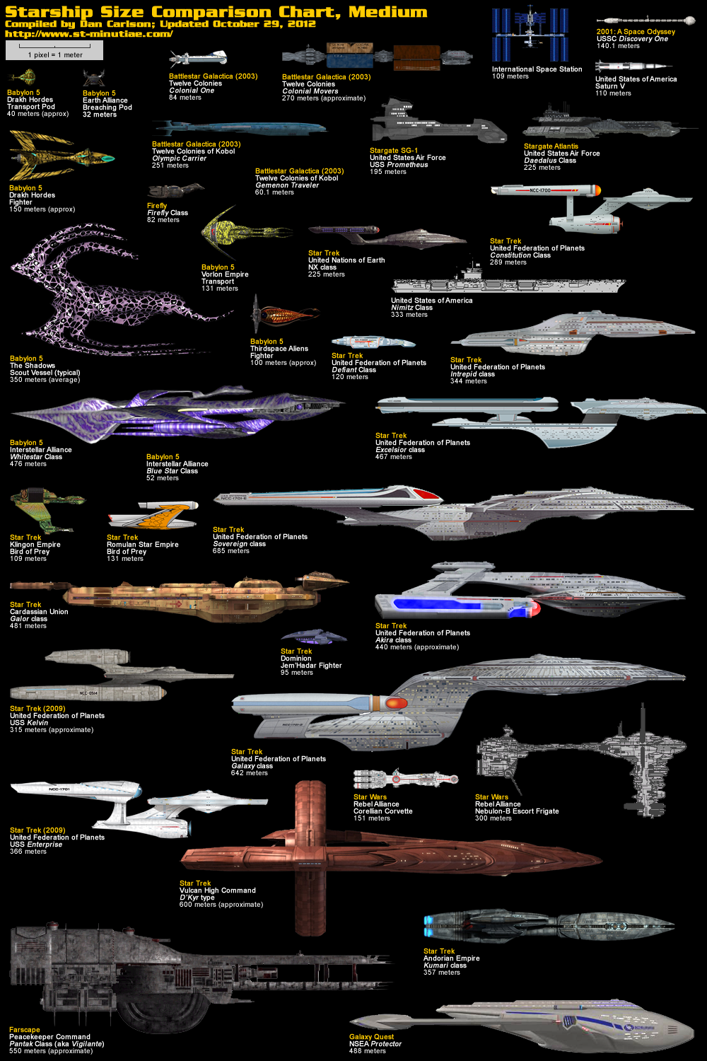 spacecraft and spaceship difference - photo #4