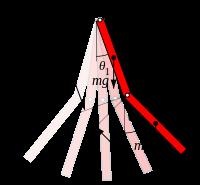 Double-compound-pendulum-dimensioned.svg