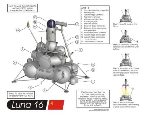 Luna-16_art
