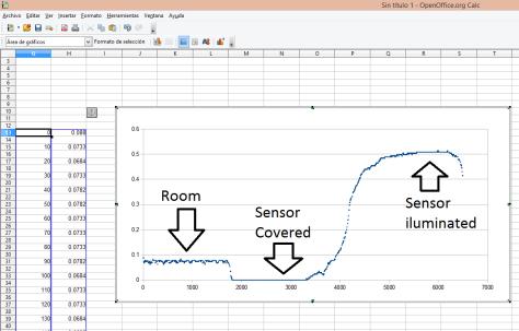python_arduino_data_logging