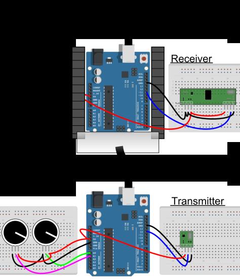 Arduino +RF Link Transmitter/Receiver (434MHz) + ZUMO shield